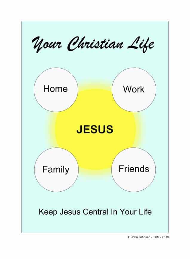 Your-Christian-Life